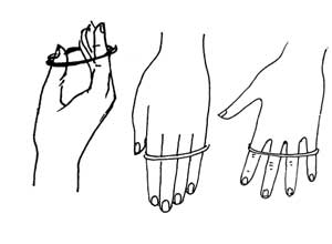 Elbow, Wrist And Hand Exercise 5