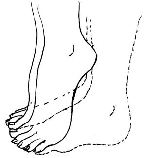 Ankle and Foot Exercise 3